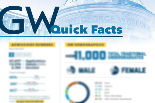 GW Quick Facts cover